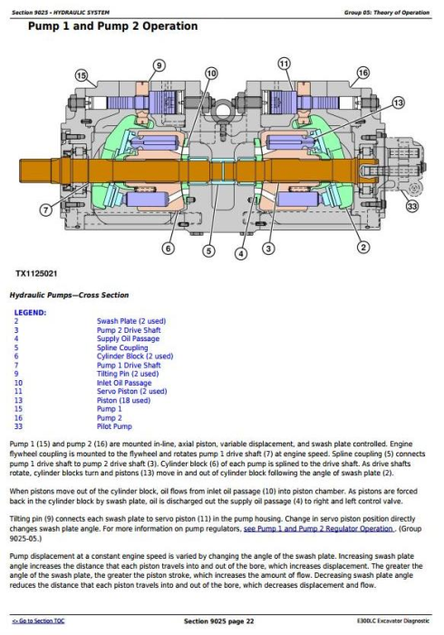 Second Additional product image for - John Deere E300LC (T2/S2) Excavator Diagnostic, Operation and Test Service Manual (TM13102X19)