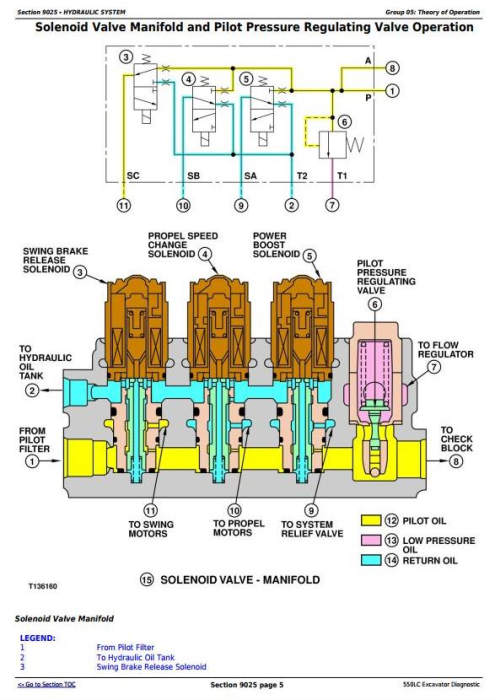 Third Additional product image for - John Deere 550LC excavator Diagnostic Operation and Test Service Manual (tm1807)