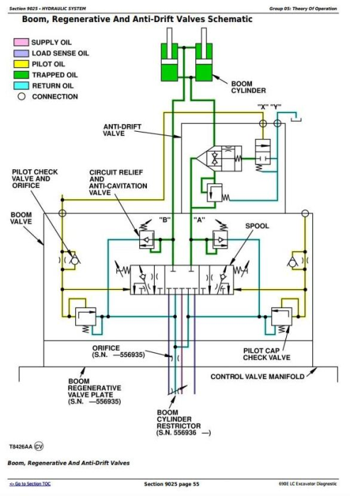 Fourth Additional product image for - John Deere 690E LC Excavator Diagnostic, Operation and Test Service Manual (tm1508)