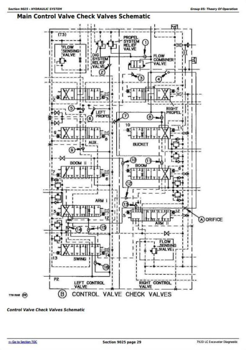 Fourth Additional product image for - John Deere 792D LC Excavator Diagnostic, Operation and Test Service Manual (tm1595)