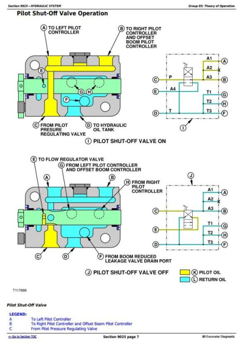 Third Additional product image for - John Deere 80 Midi Excavator Diagnostic, Operation and Test Service Manual (tm1655)