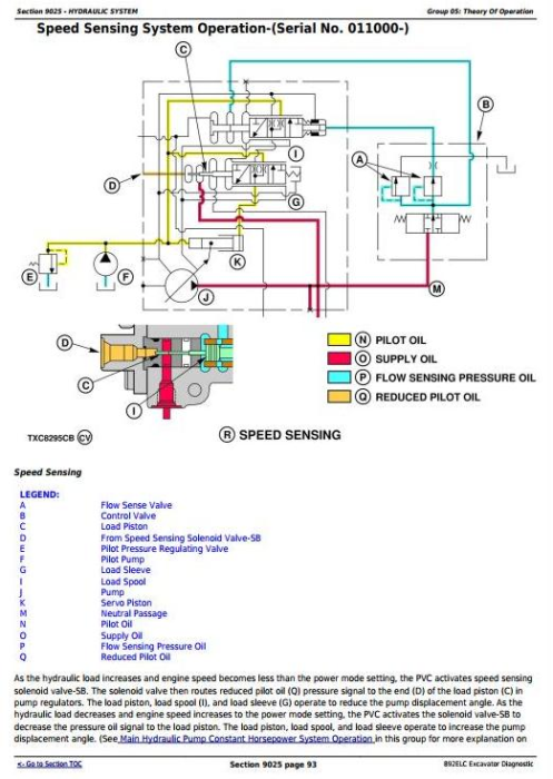 Third Additional product image for - John Deere 892ELC Excavator Diagnostic, Operation and Test Service Manual (tm1541)