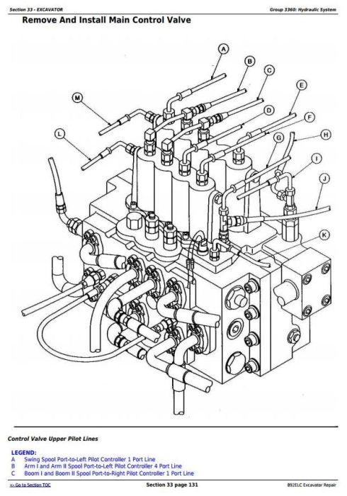 Fourth Additional product image for - John Deere 892ELC Excavator Service Repair Technical Manual (tm1542)
