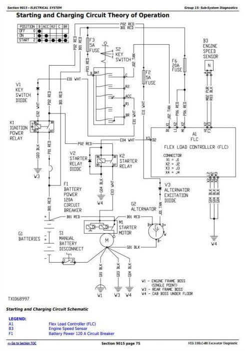 Second Additional product image for - XCG 330LC-8B Excavator Diagnostic, Operation and Test Service Manual (TM11585)