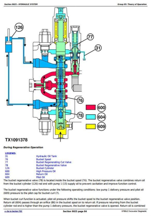 Fourth Additional product image for - John Deere 670GLC Excavator Diagnostic, Operation and Test Service Manual (TM12175)