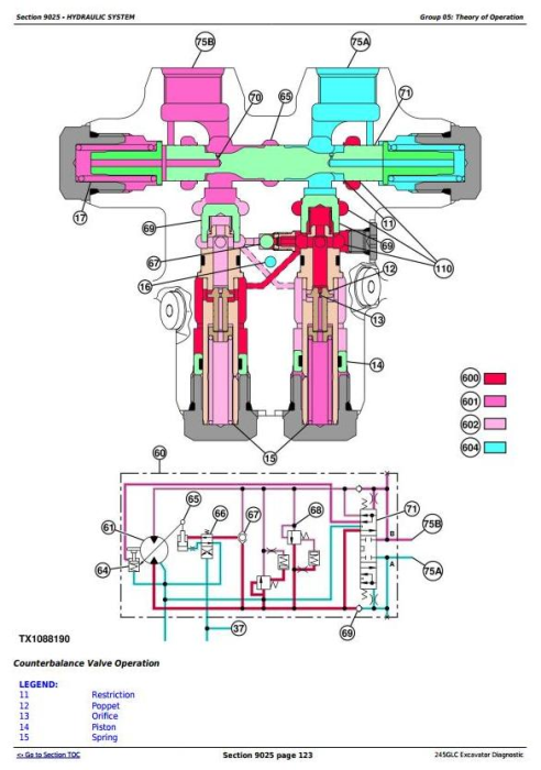 Fourth Additional product image for - John Deere 245GLC iT4 Excavator Diagnostic, Operation and Test Service Manual (TM12660)