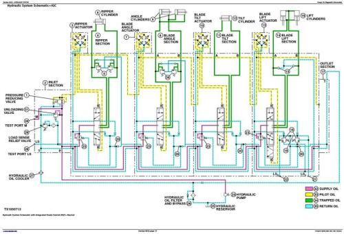Fourth Additional product image for - John Deere 450J, 550J, 650J Crawler Dozer (S.N.141667-159986) Diagnostic&Test Service Manual (TM10292)