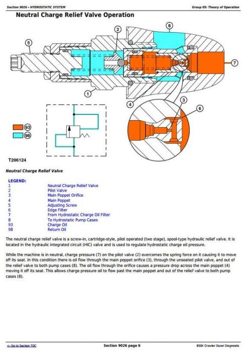 Third Additional product image for - John Deere 850K Crawler Dozer (PIN: 1T0850KX__E178122-271265) Diagnostic, Test Service Manual (TM12043)