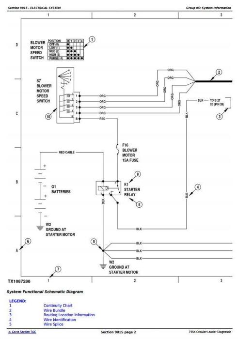 Second Additional product image for - John Deere 755K Crawler Loader Diagnostic, Operation and Test Service Manual (TM12049)