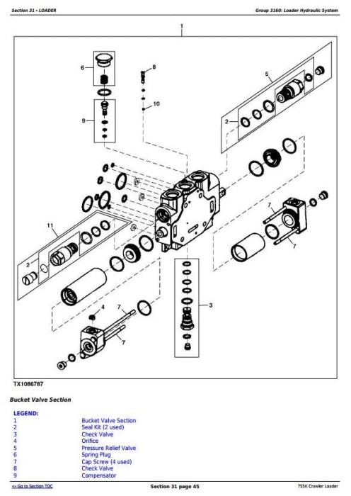 Third Additional product image for - John Deere 755K Crawler Loader Service Repair Technical Manual (TM12052)