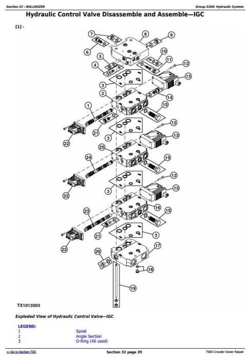 Fourth Additional product image for - John Deere 750K Crawler Dozer Service Repair Technical Manual (TM12269)