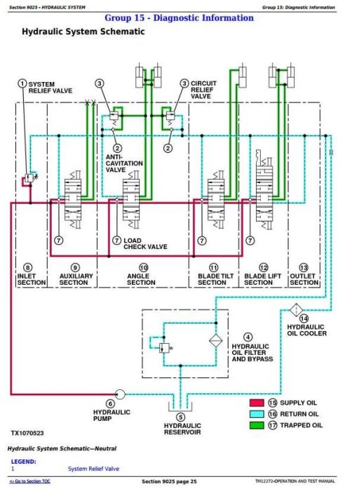 Fourth Additional product image for - John Deere 450J Crawler Dozer (S.N. 216243— ) Diagnostic, Operation & Test Service Manual (TM12272)