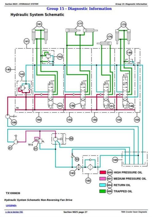 Fourth Additional product image for - John Deere 700K Crawler Dozer (S.N. 217278-275435) Diagnostic, Operation&Test Service Manual (TM12294)