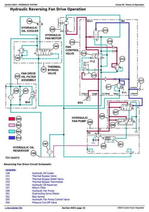 Fourth Additional product image for - John Deere 1050K Crawler Dozer (PIN: 1T01050K**F268234-) Diagnostic, Op & Test Manual (TM13096X19)