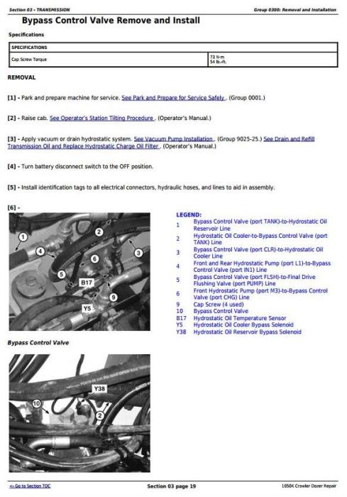 Second Additional product image for - John Deere 1050K Crawler Dozer (PIN: 1T01050K**C268234-) Service Repair Technical Manual (TM13602X19)