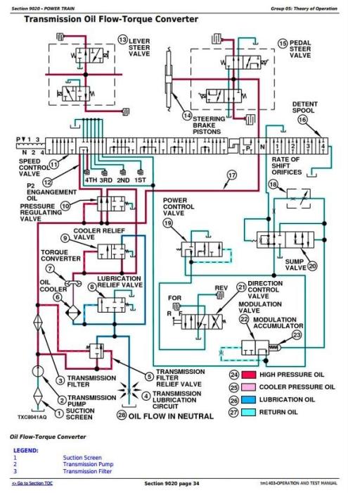 Third Additional product image for - John Deere 450G, 455G, 550G, 555G, 650G Crawler Dozer/Loader Diagnostic Workshop Service Manual (tm1403)
