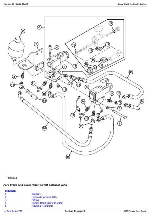 Third Additional product image for - John Deere 950C Crawler Dozer Service Repair Technical Manual (tm2247)