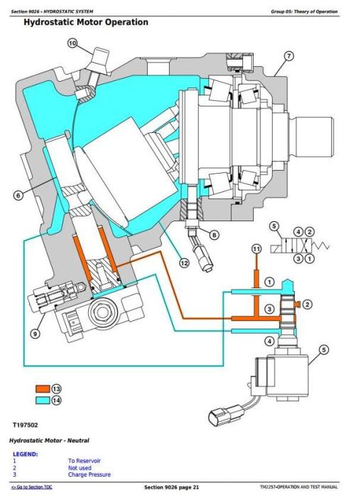 Third Additional product image for - John Deere 450J, 550J, 650J Crawler Dozer (S.N.before 141666) Diagnostic&Test Service Manual (TM2257)