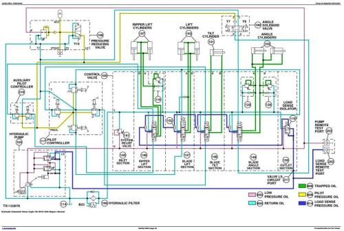 Fourth Additional product image for - John Deere 750J (S.N.-141343) , 850J (S.N. -130885) Crawler Dozer Diagnostic Service Manual (TM2260)