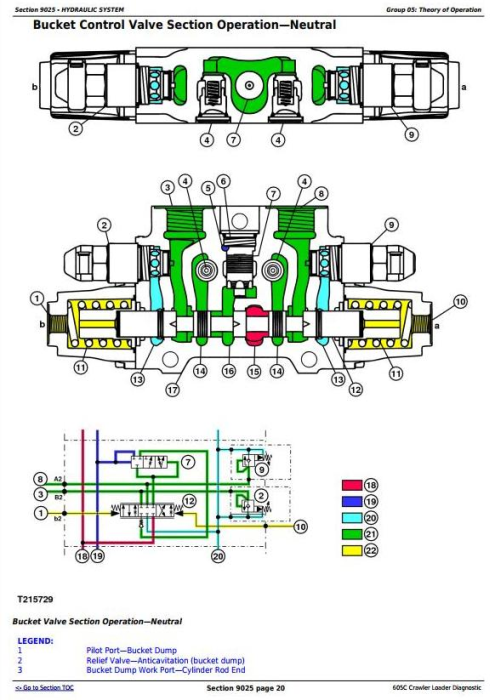 Second Additional product image for - John Deere 605C Crawler Loader Diagnostic, Operation and Test Service Manual (TM2353)