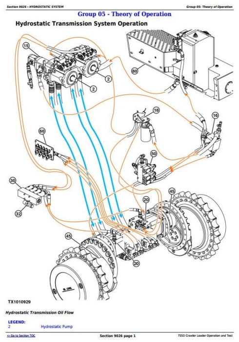 Fourth Additional product image for - John Deere 755D Crawler Loader Diagnostic, Operation and Test Service Manual (tm2366)