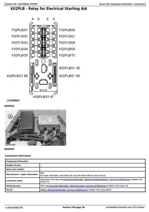 Second Additional product image for - John Deere European Premium Tractors 7430, 7530 Supplement for Diagnostic Manual (SUPTM8060EP)