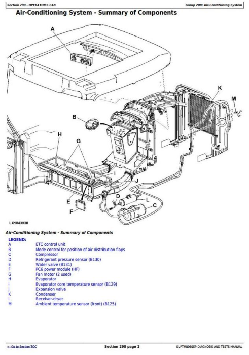 Fourth Additional product image for - John Deere European Premium Tractors 7430, 7530 Supplement for Diagnostic Manual (SUPTM8060EP)