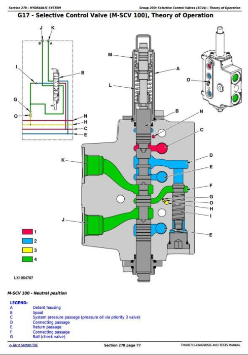 Third Additional product image for - John Deere 6110R,6120R, 6130R, 6135R, 6145R, 6155R, 6175R,6195R, 6215R Tractor Diagnostic Manual TM406719