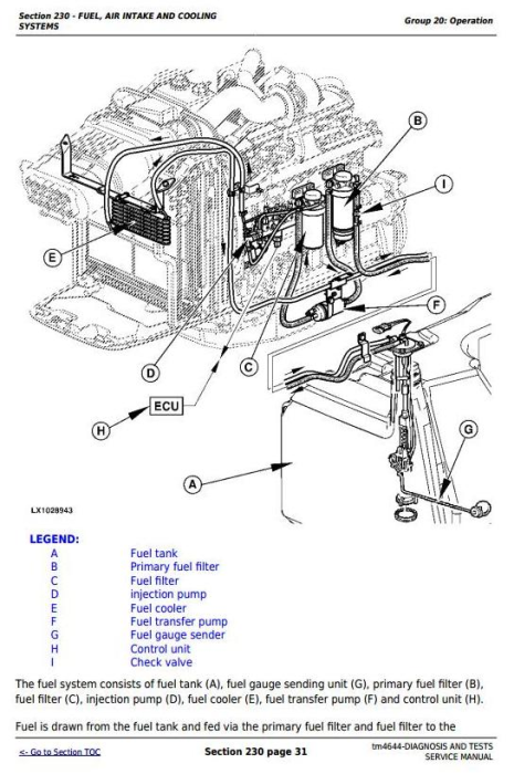Fourth Additional product image for - John Deere Tractors 6215 and 6515 (European) Diagnostic and Tests Service Manual (tm4644)