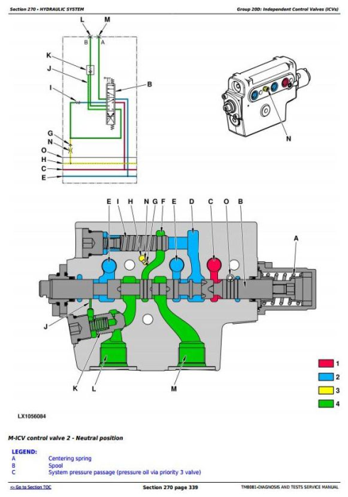 Third Additional product image for - John Deere Tractors Premium 6230, 6330, 6430 (North America) Diagnostic and Tests Service Manual (TM8081)