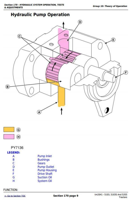 Second Additional product image for - John Deere Tractors 5103, 5103S And 5203 Service All Inclusive Technical Manual (TM2041)