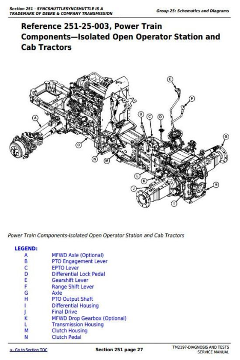 Second Additional product image for - John Deere 5225, 5325, 5425, 5525, 5625, 5603 Tractors Diagnosis and Tests Service Manual (TM2197)