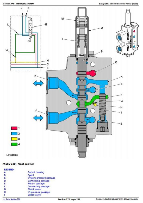 Third Additional product image for - John Deere Tractors 6130,6230, 6330,6430, 6530, 6534, 6630, 6830, 6930 Diagnostic Service Manual TM400419
