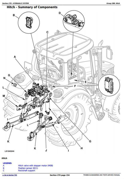 Fourth Additional product image for - John Deere Tractors 6130,6230, 6330,6430, 6530, 6534, 6630, 6830, 6930 Diagnostic Service Manual TM400419