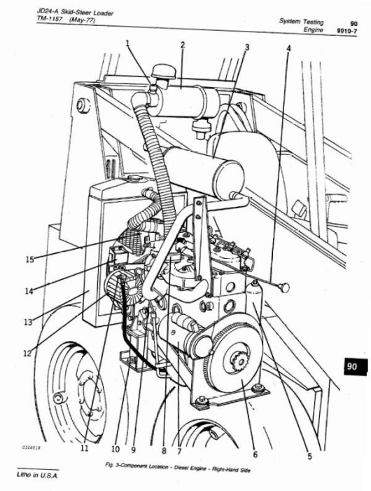 Third Additional product image for - John Deere Skid Steer Loader Type JD24A Diagnostic and Repair Technical Service Manual (TM1157)