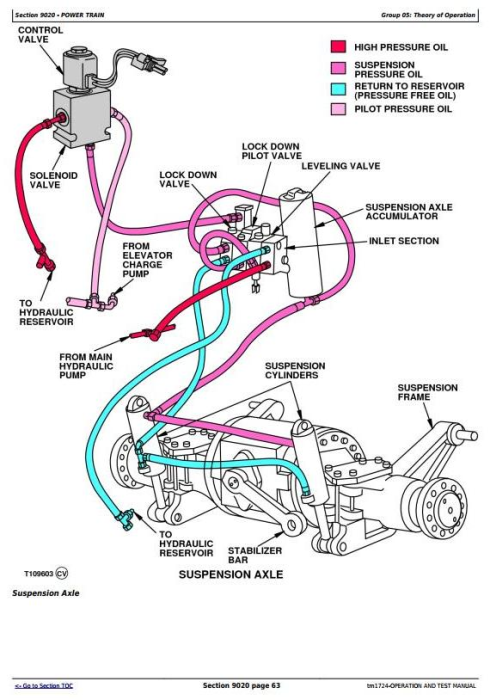 Second Additional product image for - John Deere 862B Series II Scraper (SN. 818323-) Diagnostic, Operation & Test Service manual (tm1724)