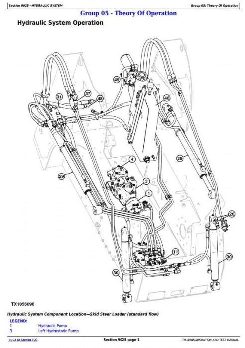 Third Additional product image for - John Deere 313, 315 Skid Steer Loader; CT315 Compact Track Loader Diagnostic Service Manual TM10605