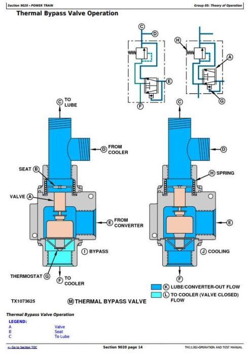 Second Additional product image for - John Deere 444JR Forklift  4WD Loader (SN.620388-) Diagnostic and Test Service Manual (TM11202)