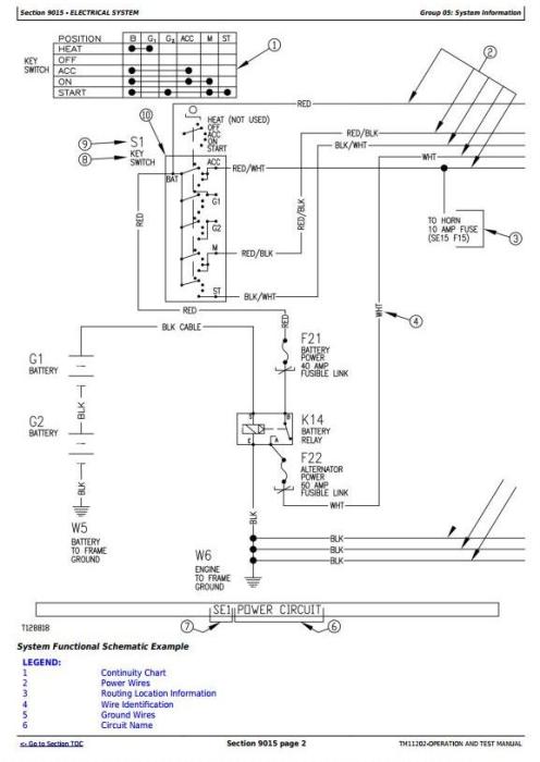 Fourth Additional product image for - John Deere 444JR Forklift  4WD Loader (SN.620388-) Diagnostic and Test Service Manual (TM11202)