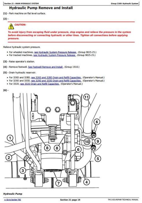Second Additional product image for - John Deere 326D, 328D, 329D, 332D, 333D Skid Steer Loader w.Manual Controls Repair Manual (TM11431)