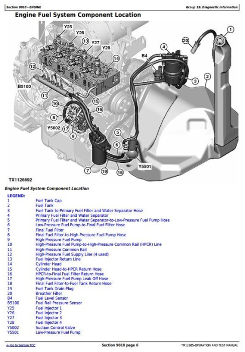 Fourth Additional product image for - John Deere 329E, 333E Compact Track Loaders with IT4/S3B engines Diagnostic Service Manual (TM12805)