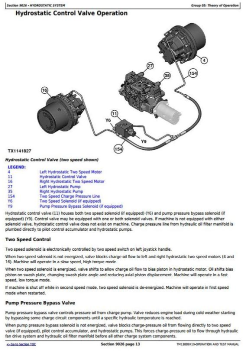 Third Additional product image for - John Deere 319E, 323E Skid Steer & Compact Track Loader (EH) Diagnostic Service Manual (TM13009X19)