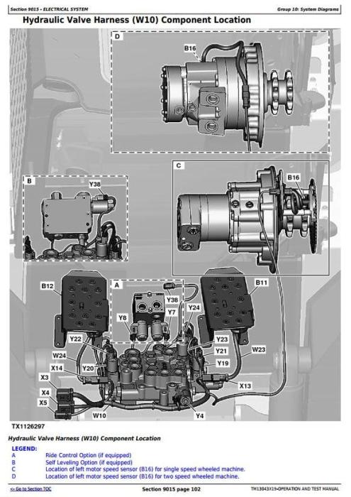 Second Additional product image for - John Deere 326E (SN.J247388-) Skid Steer Loader (EH Controls) Diagnostic Service Manual (TM13043X19)