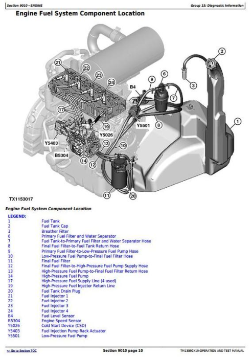 Fourth Additional product image for - John Deere 326E Skid Steer Loader with EH Controls Diagnostic and Test Service Manual (TM13090X19)