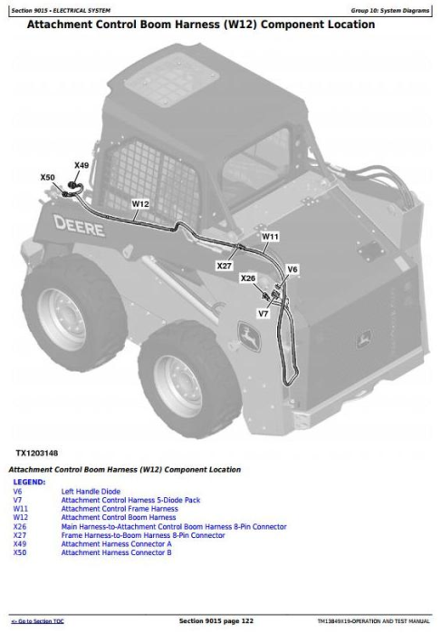 Second Additional product image for - John Deere 316GR, 318G Skid Steer Loader with EH Controls Diagnostic and Test Manual (TM13849X19)