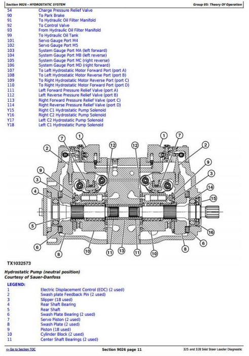 Third Additional product image for - John Deere 325, 328 Skid Steer Loader Diagnostic, Operation and Test Service Manual (TM2191)