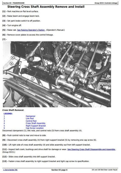 Fourth Additional product image for - John Deere 325 and 328  Skid Steer Loader Service Repair Technical Manual (TM2192)