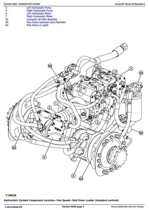 Second Additional product image for - John Deere 332 Skid Steer Loader, CT332 Compact Track Loader Diagnostic&Test Service Manual (TM2211)
