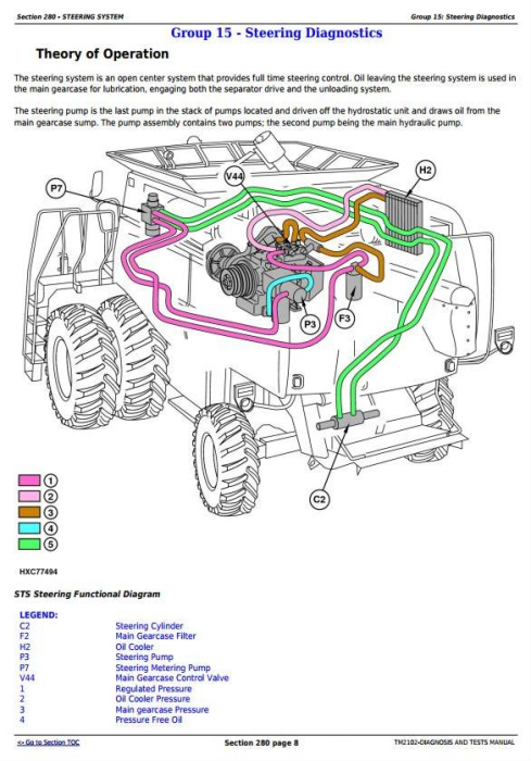 First Additional product image for - John Deere 9650STS (SN.695501-) , 9750STS (SN.695601-) Diagnostic and Tests Service Manual (TM2102)