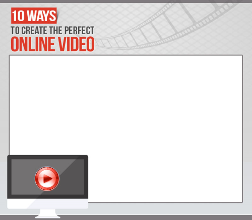 Third Additional product image for - 10 Ways to Create The Perfect Online Video
